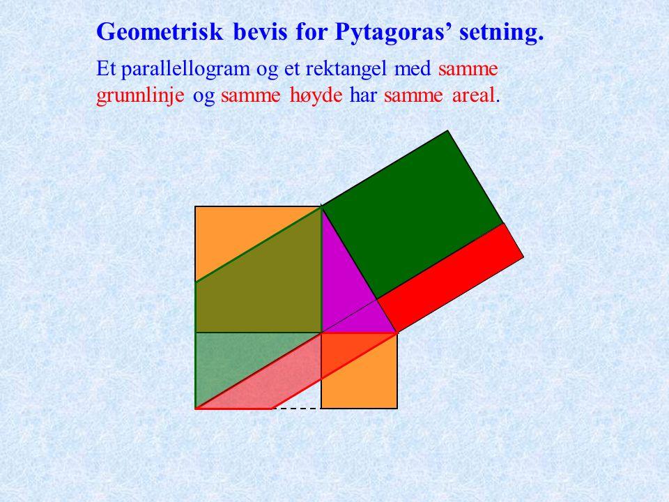 Et rektangel og et parallellogram med samme grunnlinje og høyde har samme areal: A=g·h h g
