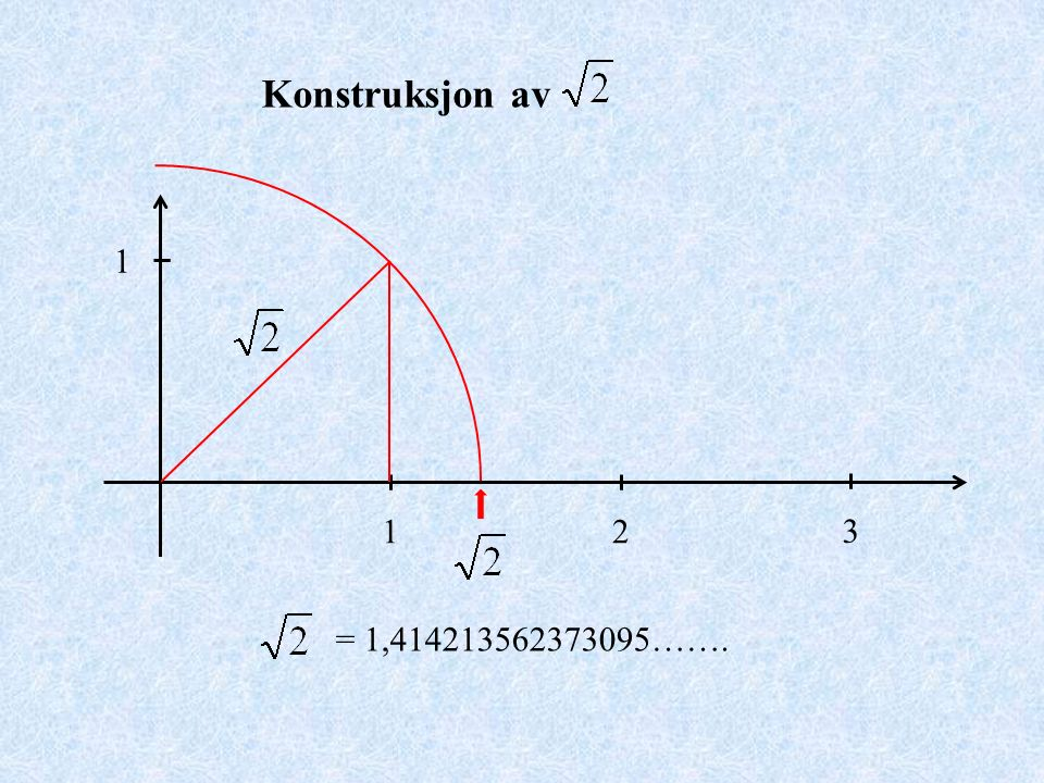Geometrisk bevis for Pytagoras' setning.