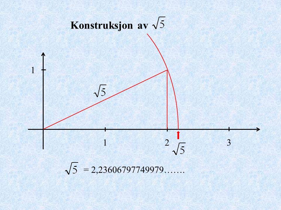 12 3 1 Konstruksjon av = 1,414213562373095…….