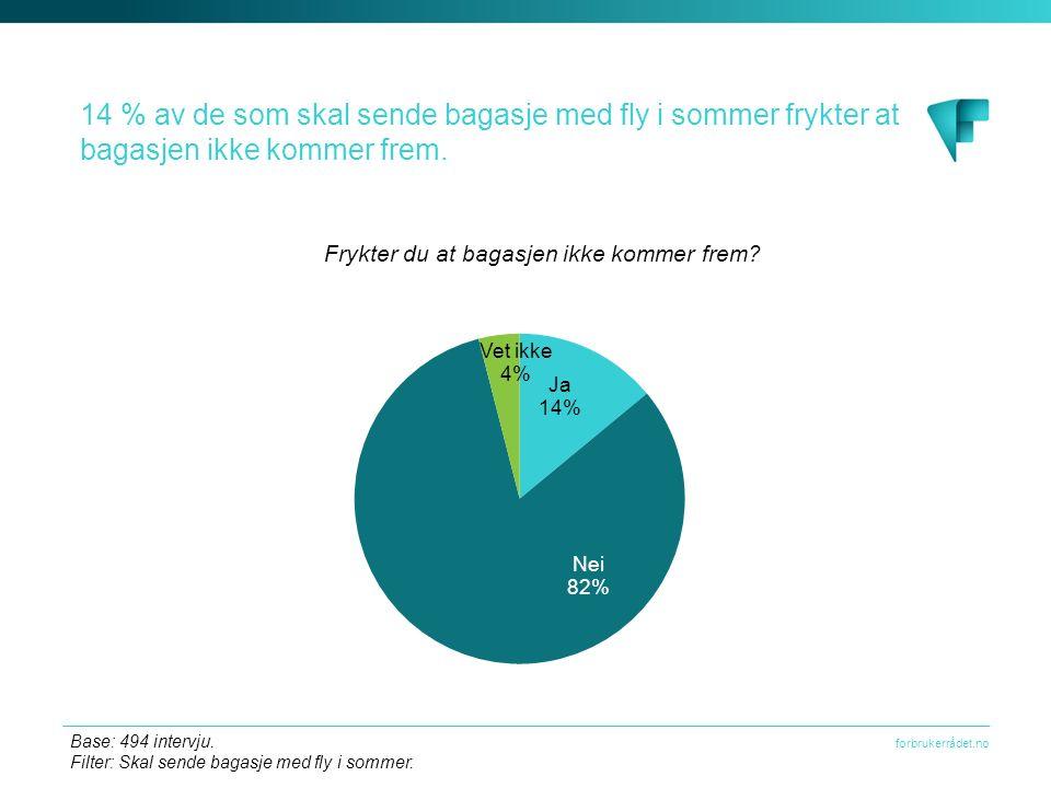 forbrukerrådet.no 14 % av de som skal sende bagasje med fly i sommer frykter at bagasjen ikke kommer frem.