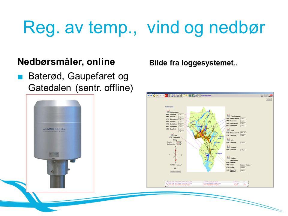 Reg. av temp., vind og nedbør Nedbørsmåler, online ■ Baterød, Gaupefaret og Gatedalen (sentr.