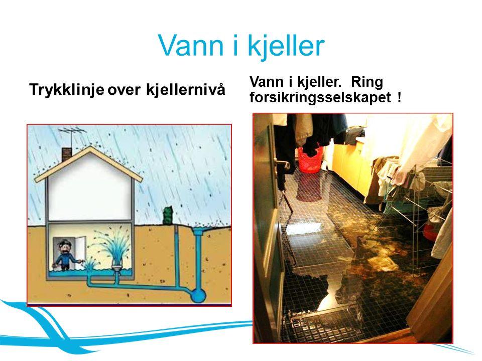 Vann i kjeller Trykklinje over kjellernivå Vann i kjeller. Ring forsikringsselskapet !