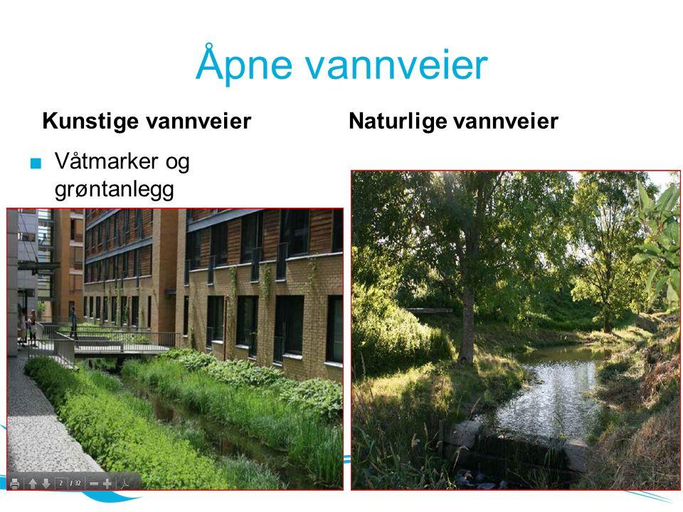 Åpne vannveier Kunstige vannveier ■ Våtmarker og grøntanlegg Naturlige vannveier