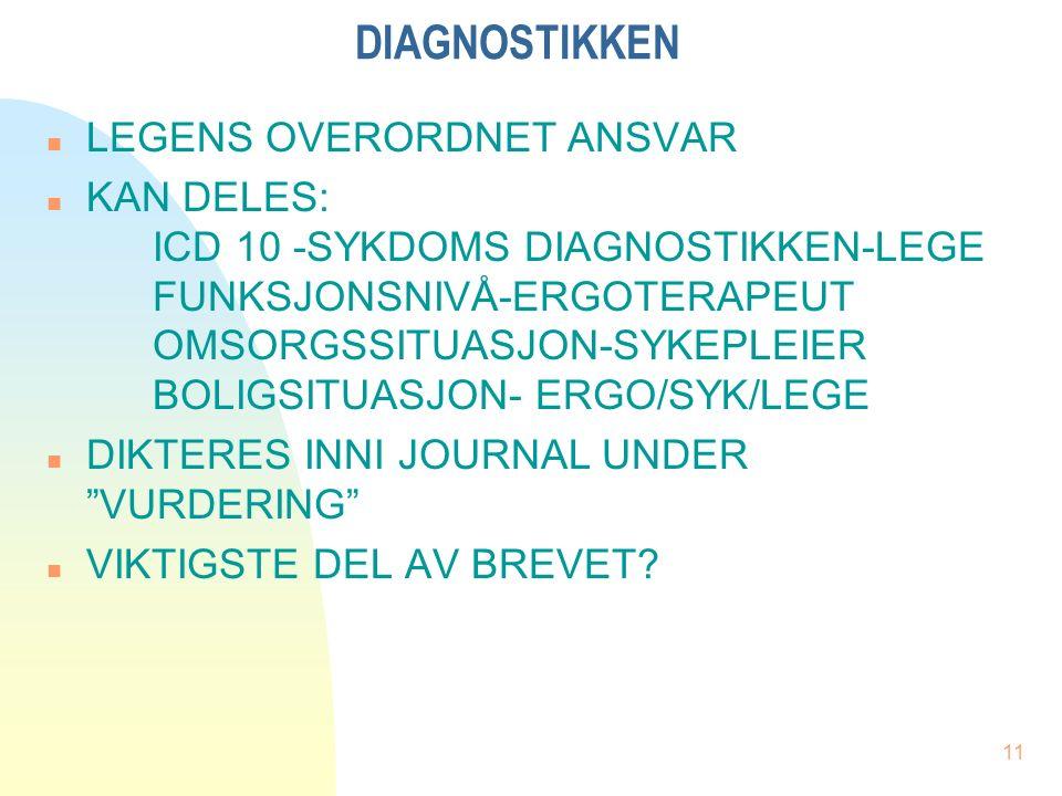 11 DIAGNOSTIKKEN n LEGENS OVERORDNET ANSVAR n KAN DELES: ICD 10 -SYKDOMS DIAGNOSTIKKEN-LEGE FUNKSJONSNIVÅ-ERGOTERAPEUT OMSORGSSITUASJON-SYKEPLEIER BOLIGSITUASJON- ERGO/SYK/LEGE n DIKTERES INNI JOURNAL UNDER VURDERING n VIKTIGSTE DEL AV BREVET