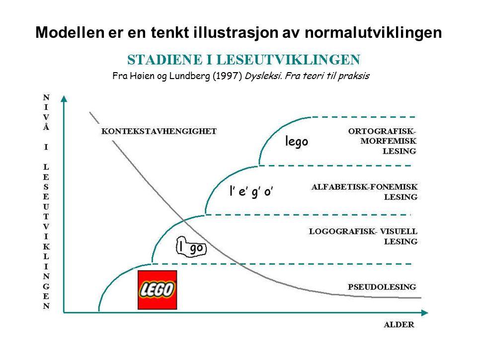 INDERØY KOMMUNE Sakshaug skole Vennav.
