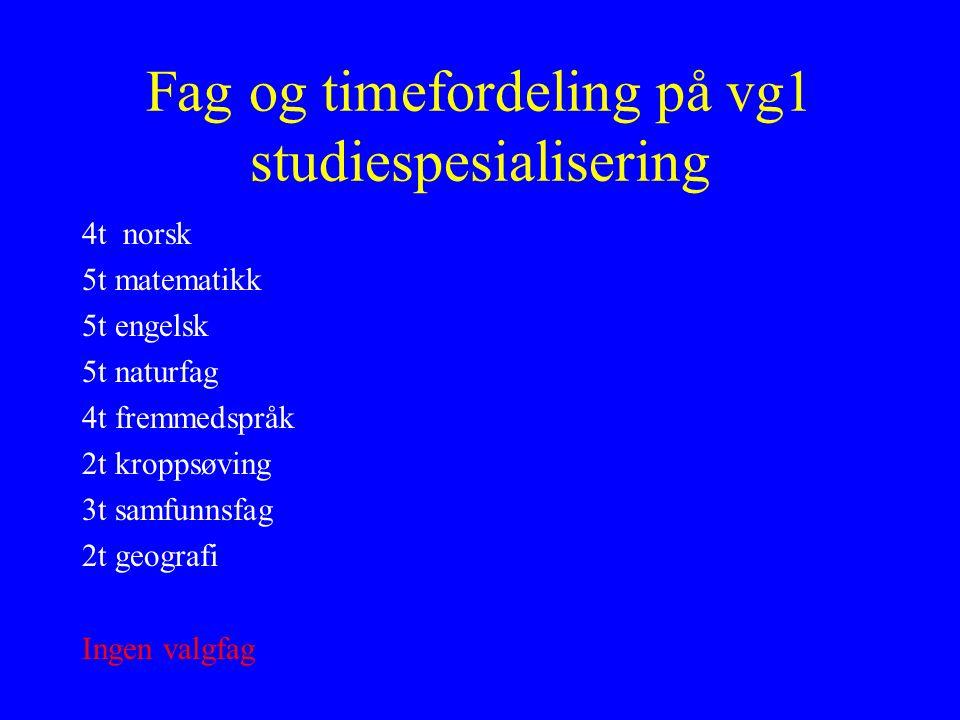 Fag og timefordeling på vg1 studiespesialisering 4t norsk 5t matematikk 5t engelsk 5t naturfag 4t fremmedspråk 2t kroppsøving 3t samfunnsfag 2t geogra