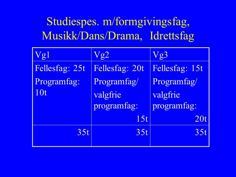 Studiespes. m/formgivingsfag, Musikk/Dans/Drama, Idrettsfag Vg1Vg2Vg3 Fellesfag: 25t Programfag: 10t Fellesfag: 20t Programfag/ valgfrie programfag: 1
