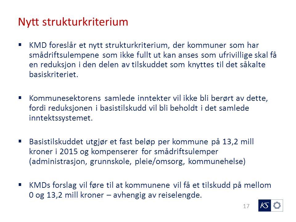 Nytt strukturkriterium 17  KMD foreslår et nytt strukturkriterium, der kommuner som har smådriftsulempene som ikke fullt ut kan anses som ufrivillige skal få en reduksjon i den delen av tilskuddet som knyttes til det såkalte basiskriteriet.