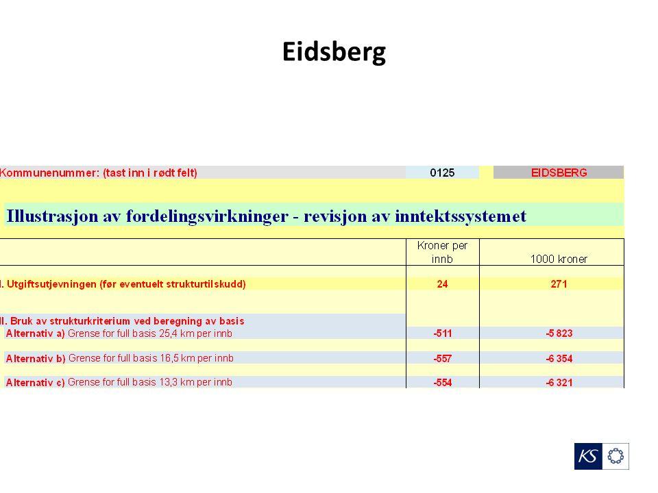 Eidsberg