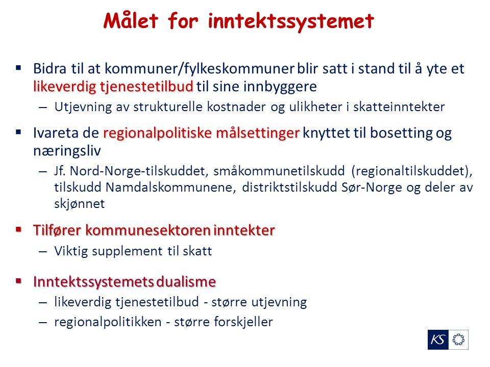 Inntekter i kommunesektoren er om lag 18 pst av BNP for fastlands-Norge Inntekter innenfor det kommunaløkonomisk opplegget for 2016, 462 mrd.