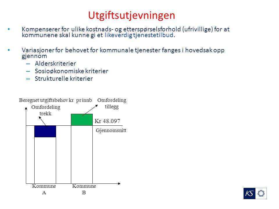 108 kommuner får fullt nivå Høring IS – differensiert basis Grenseverdi med 25,4 km Kommuner som har fullt nivå på basis