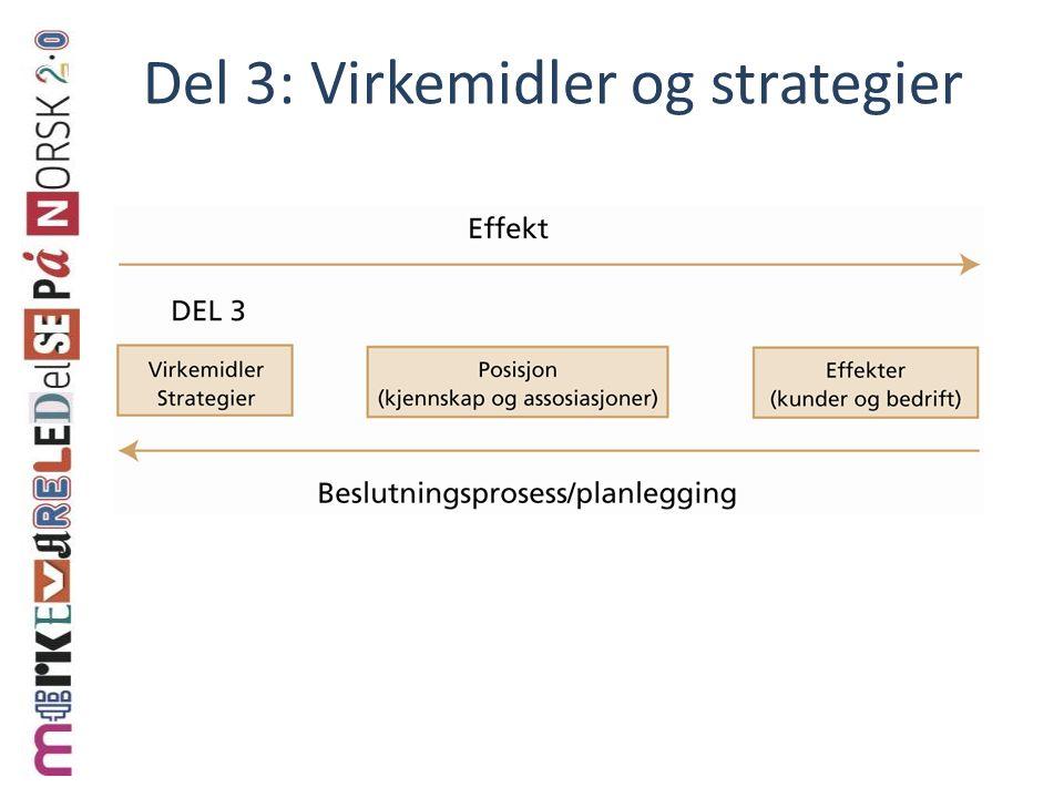 Steg 2: Bidragsanalyse Hva bidrar hvert enkelt merke med.