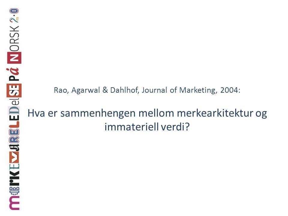 Rao, Agarwal & Dahlhof, Journal of Marketing, 2004: Hva er sammenhengen mellom merkearkitektur og immateriell verdi?