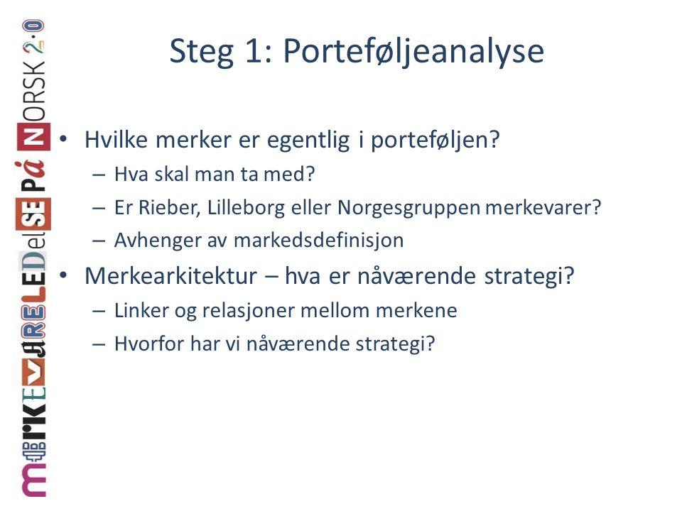Steg 1: Porteføljeanalyse Hvilke merker er egentlig i porteføljen? – Hva skal man ta med? – Er Rieber, Lilleborg eller Norgesgruppen merkevarer? – Avh