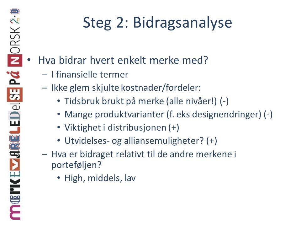 Steg 2: Bidragsanalyse Hva bidrar hvert enkelt merke med? – I finansielle termer – Ikke glem skjulte kostnader/fordeler: Tidsbruk brukt på merke (alle
