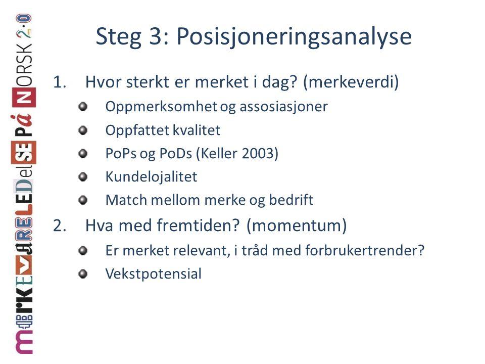 Steg 3: Posisjoneringsanalyse 1.Hvor sterkt er merket i dag? (merkeverdi) Oppmerksomhet og assosiasjoner Oppfattet kvalitet PoPs og PoDs (Keller 2003)