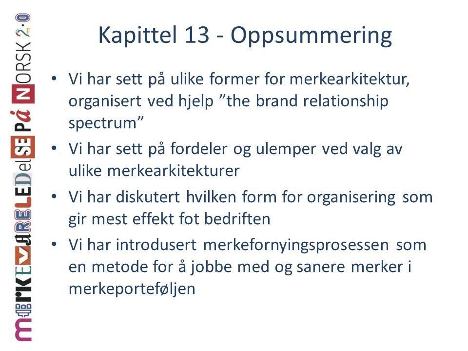 """Kapittel 13 - Oppsummering Vi har sett på ulike former for merkearkitektur, organisert ved hjelp """"the brand relationship spectrum"""" Vi har sett på ford"""