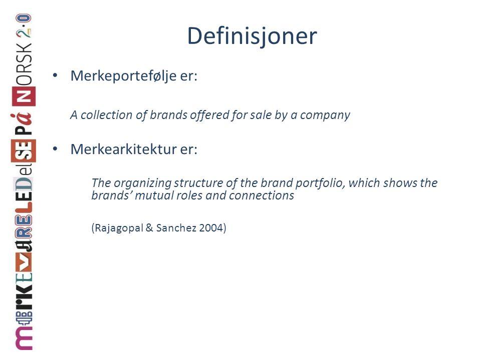 Svakheter i studien Avhengig variabel (Tobins' q) er basert på finansmarkedenes oppfattelse av bedriftsverdi – Mer oppmerksom på corporate brands.