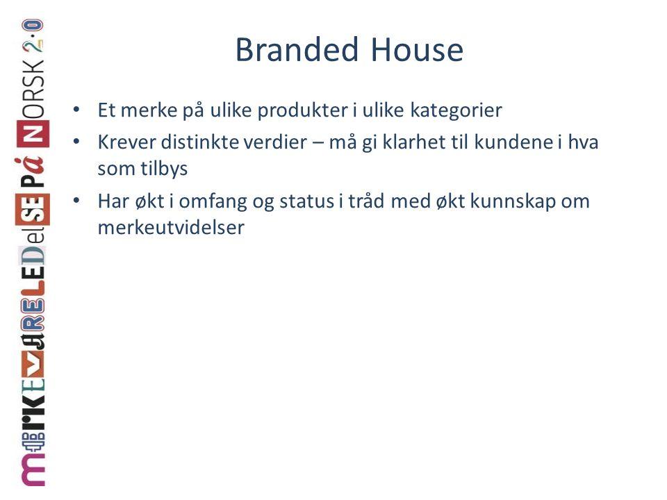 Branded House Et merke på ulike produkter i ulike kategorier Krever distinkte verdier – må gi klarhet til kundene i hva som tilbys Har økt i omfang og