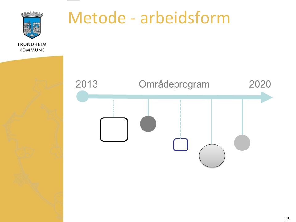 15 Metode - arbeidsform 2013 Områdeprogram 2020