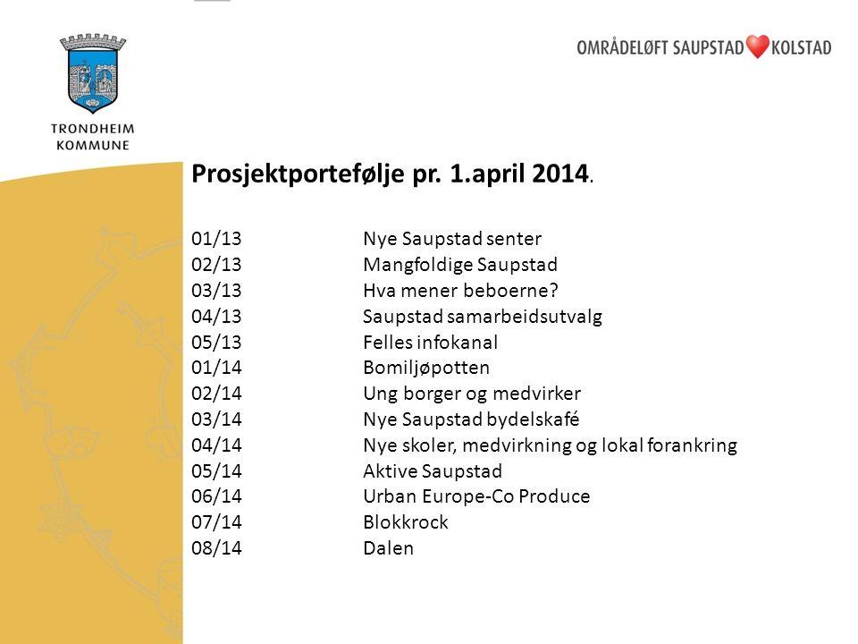 Prosjektportefølje pr. 1.april 2014.