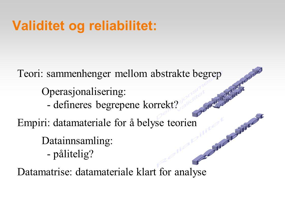 Validitet og reliabilitet: Teori: sammenhenger mellom abstrakte begrep Operasjonalisering: - defineres begrepene korrekt.