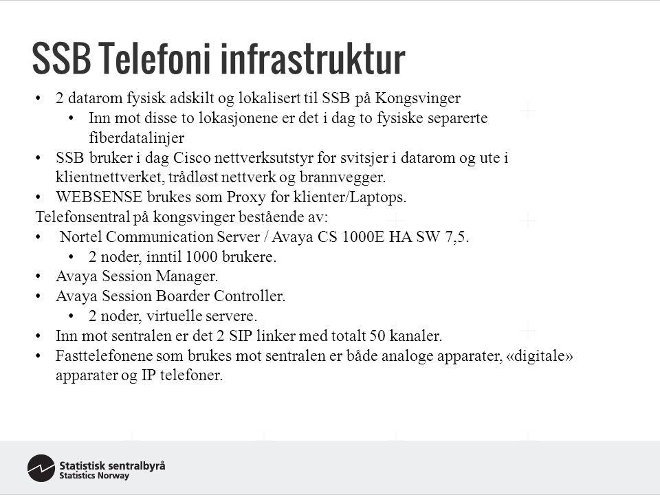 SSB Telefoni infrastruktur 2 datarom fysisk adskilt og lokalisert til SSB på Kongsvinger Inn mot disse to lokasjonene er det i dag to fysiske separerte fiberdatalinjer SSB bruker i dag Cisco nettverksutstyr for svitsjer i datarom og ute i klientnettverket, trådløst nettverk og brannvegger.