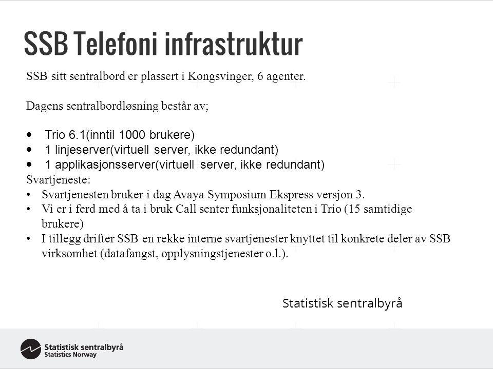 SSB Telefoni infrastruktur Statistisk sentralbyrå SSB sitt sentralbord er plassert i Kongsvinger, 6 agenter.