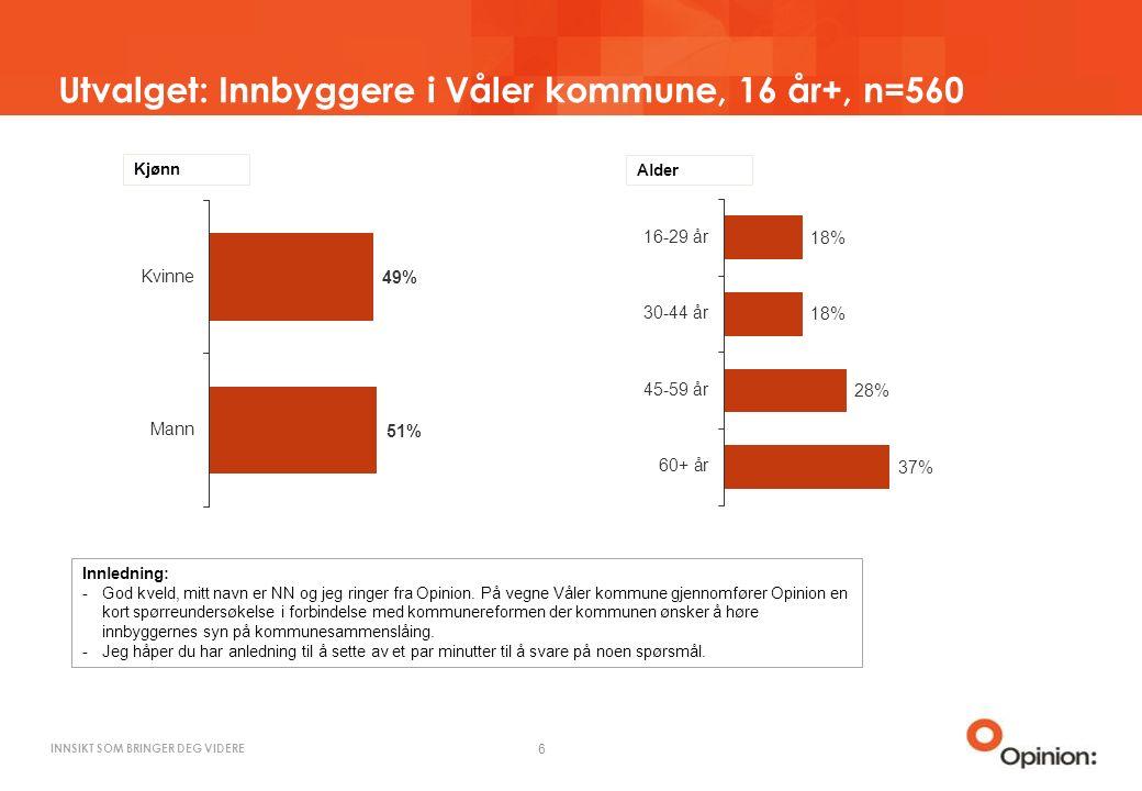 INNSIKT SOM BRINGER DEG VIDERE Utvalget: Innbyggere i Våler kommune, 16 år+, n=560 6 Kjønn Alder Innledning: -God kveld, mitt navn er NN og jeg ringer fra Opinion.
