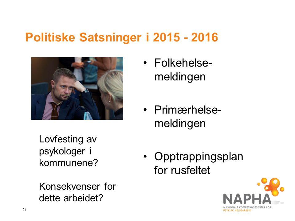21 Politiske Satsninger i 2015 - 2016 Folkehelse- meldingen Primærhelse- meldingen Opptrappingsplan for rusfeltet Lovfesting av psykologer i kommunene.