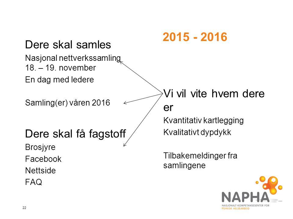 22 2015 - 2016 Dere skal samles Nasjonal nettverkssamling 18.