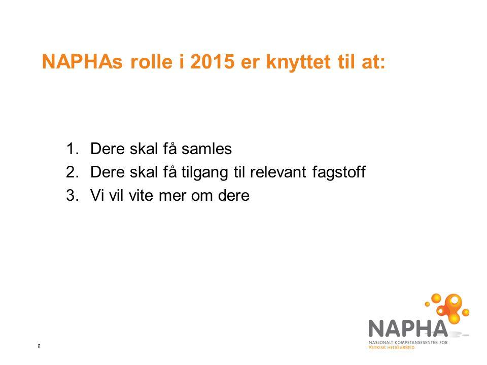 8 NAPHAs rolle i 2015 er knyttet til at: 1.Dere skal få samles 2.Dere skal få tilgang til relevant fagstoff 3.Vi vil vite mer om dere