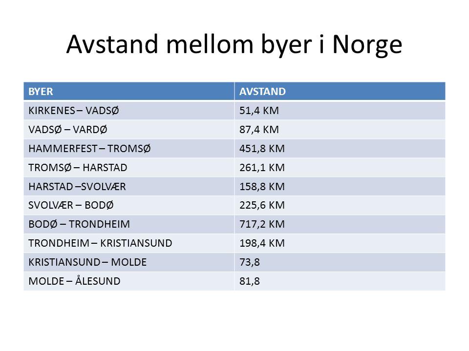 Avstand mellom byer i Norge BYERAVSTAND KIRKENES – VADSØ51,4 KM VADSØ – VARDØ87,4 KM HAMMERFEST – TROMSØ451,8 KM TROMSØ – HARSTAD261,1 KM HARSTAD –SVOLVÆR158,8 KM SVOLVÆR – BODØ225,6 KM BODØ – TRONDHEIM717,2 KM TRONDHEIM – KRISTIANSUND198,4 KM KRISTIANSUND – MOLDE73,8 MOLDE – ÅLESUND81,8