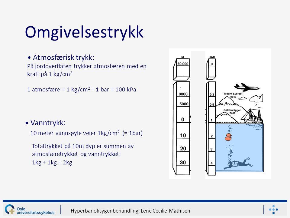 Hyperbar oksygenbehandling, Lene Cecilie Mathisen Omgivelsestrykk Atmosfærisk trykk: På jordoverflaten trykker atmosfæren med en kraft på 1 kg/cm 2 1 atmosfære = 1 kg/cm 2 = 1 bar = 100 kPa Vanntrykk: 10 meter vannsøyle veier 1kg/cm 2 (= 1bar) Totaltrykket på 10m dyp er summen av atmosfæretrykket og vanntrykket: 1kg + 1kg = 2kg