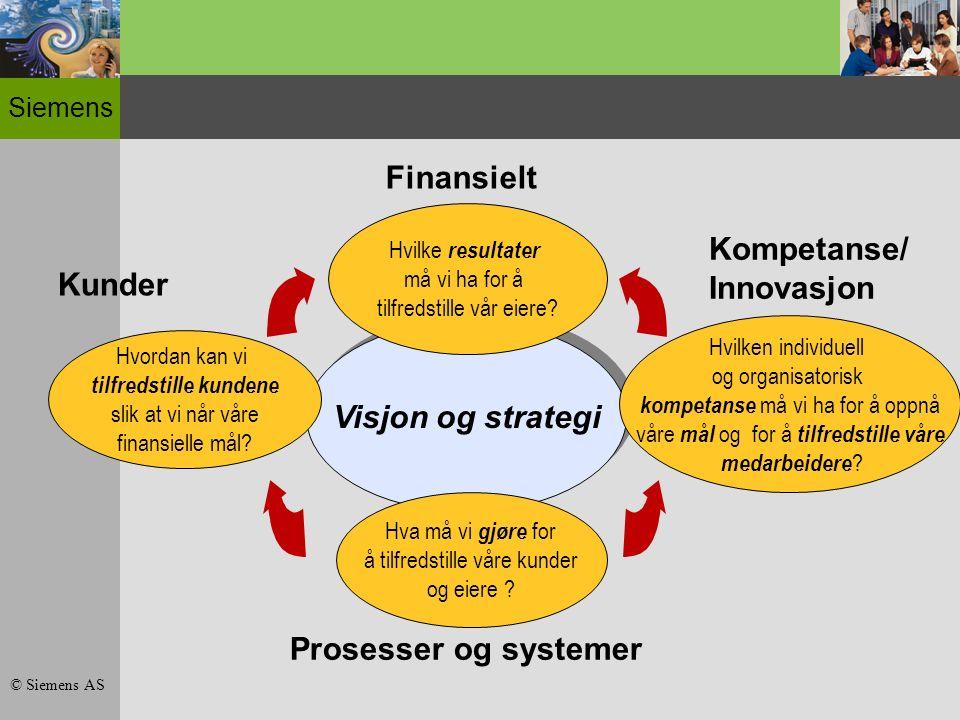Siemens © Siemens AS Visjon og strategi Hvordan kan vi tilfredstille kundene slik at vi når våre finansielle mål.