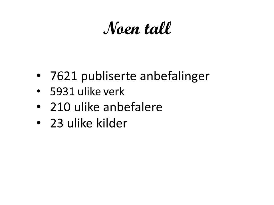 Noen tall 7621 publiserte anbefalinger 5931 ulike verk 210 ulike anbefalere 23 ulike kilder