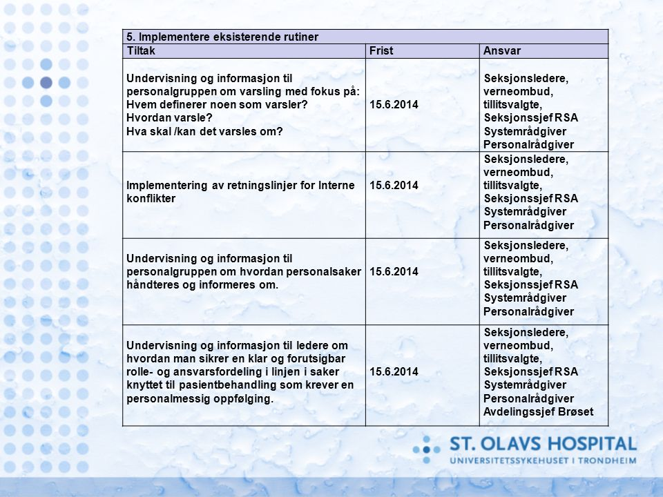 5. Implementere eksisterende rutiner TiltakFristAnsvar Undervisning og informasjon til personalgruppen om varsling med fokus på: Hvem definerer noen s