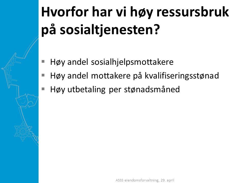 Hvorfor har vi høy ressursbruk på sosialtjenesten?  Høy andel sosialhjelpsmottakere  Høy andel mottakere på kvalifiseringsstønad  Høy utbetaling pe