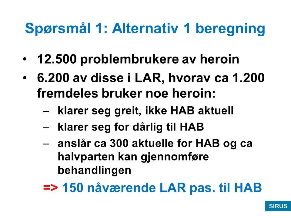 Spørsmål 1: Alternativ 1 beregning 6300 IKKE i LAR: –1000 av disse er tidligere LAR pasienter hvorav ca 20% aktuelle for HAB => 200 tidligere LAR pasienter 5300 problembrukere uten tidligere LAR erfaring.