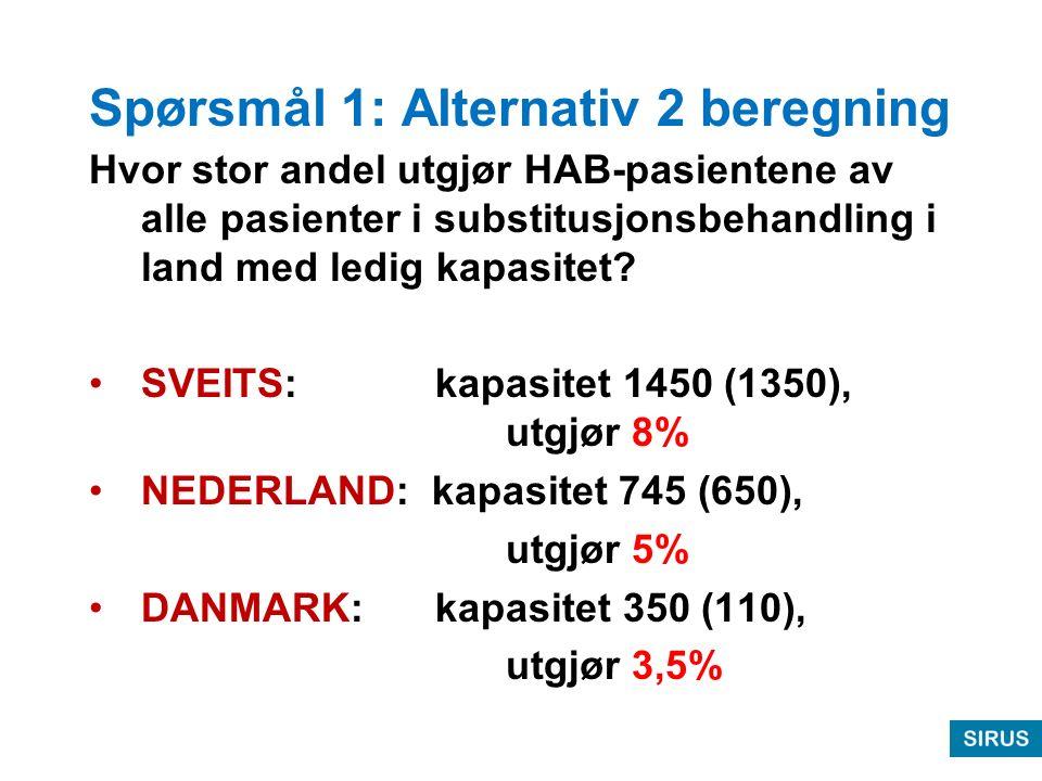 Spørsmål 1: Alternativ 2 beregning Hvor stor andel utgjør HAB-pasientene av alle pasienter i substitusjonsbehandling i land med ledig kapasitet.