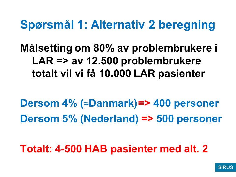 Spørsmål 1: Alternativ 2 beregning Målsetting om 80% av problembrukere i LAR => av 12.500 problembrukere totalt vil vi få 10.000 LAR pasienter Dersom 4% ( ≈ Danmark)=> 400 personer Dersom 5% (Nederland) => 500 personer Totalt: 4-500 HAB pasienter med alt.