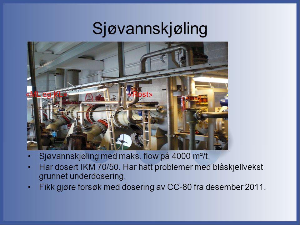Sjøvannskjøling Sjøvannskjøling med maks. flow på 4000 m³/t. Har dosert IKM 70/50. Har hatt problemer med blåskjellvekst grunnet underdosering. Fikk g