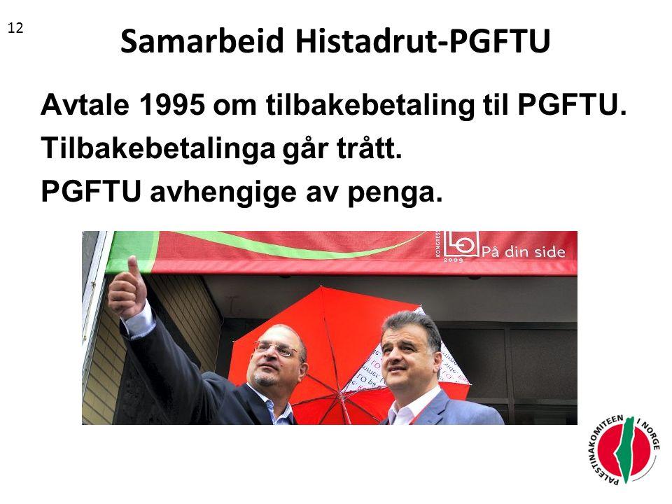 Samarbeid Histadrut-PGFTU Avtale 1995 om tilbakebetaling til PGFTU.