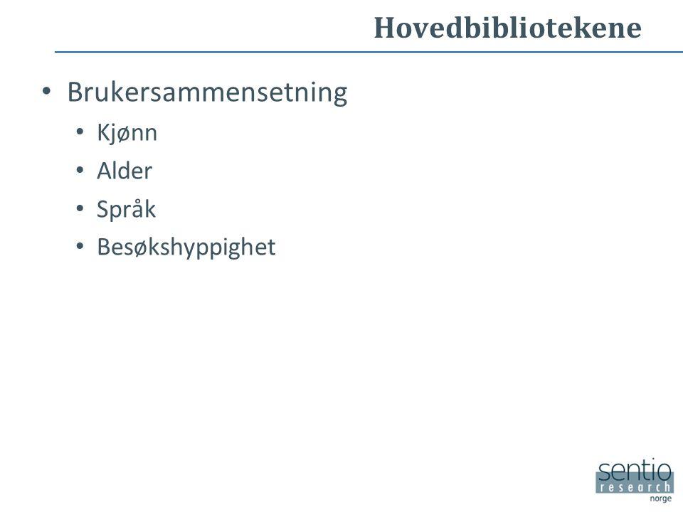 Hovedbibliotekene Brukersammensetning Kjønn Alder Språk Besøkshyppighet