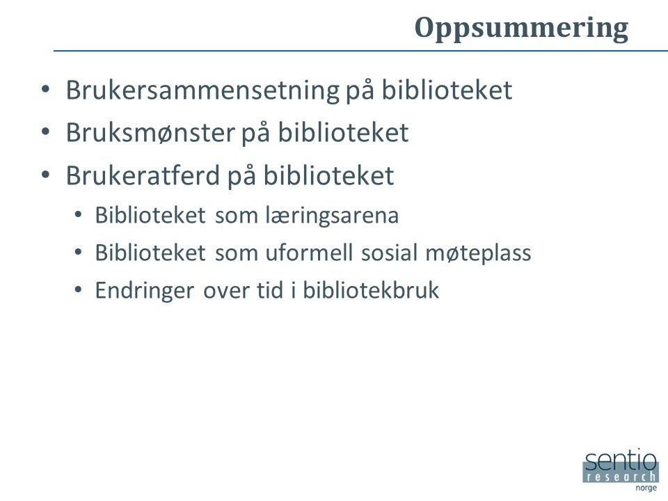 Oppsummering Brukersammensetning på biblioteket Bruksmønster på biblioteket Brukeratferd på biblioteket Biblioteket som læringsarena Biblioteket som uformell sosial møteplass Endringer over tid i bibliotekbruk
