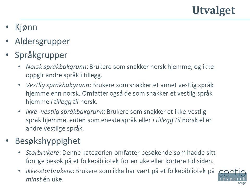 Utvalget Kjønn Aldersgrupper Språkgrupper Norsk språkbakgrunn: Brukere som snakker norsk hjemme, og ikke oppgir andre språk i tillegg.