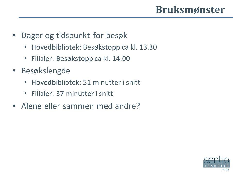 Bruksmønster Dager og tidspunkt for besøk Hovedbibliotek: Besøkstopp ca kl.