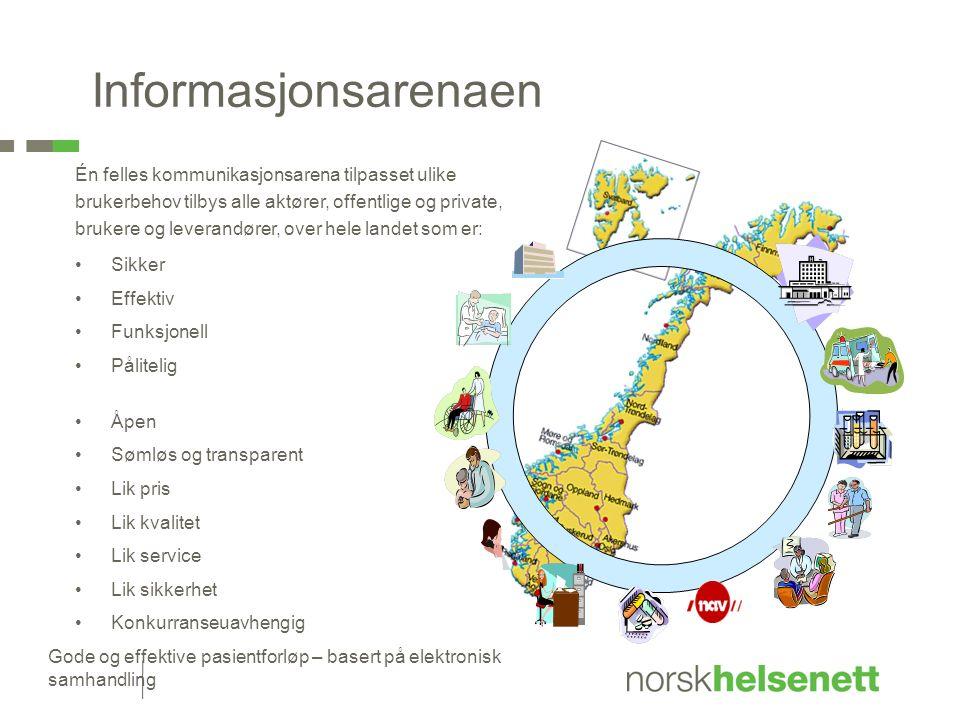 Gode og effektive pasientforløp – basert på elektronisk samhandling Informasjonsarenaen Én felles kommunikasjonsarena tilpasset ulike brukerbehov tilb