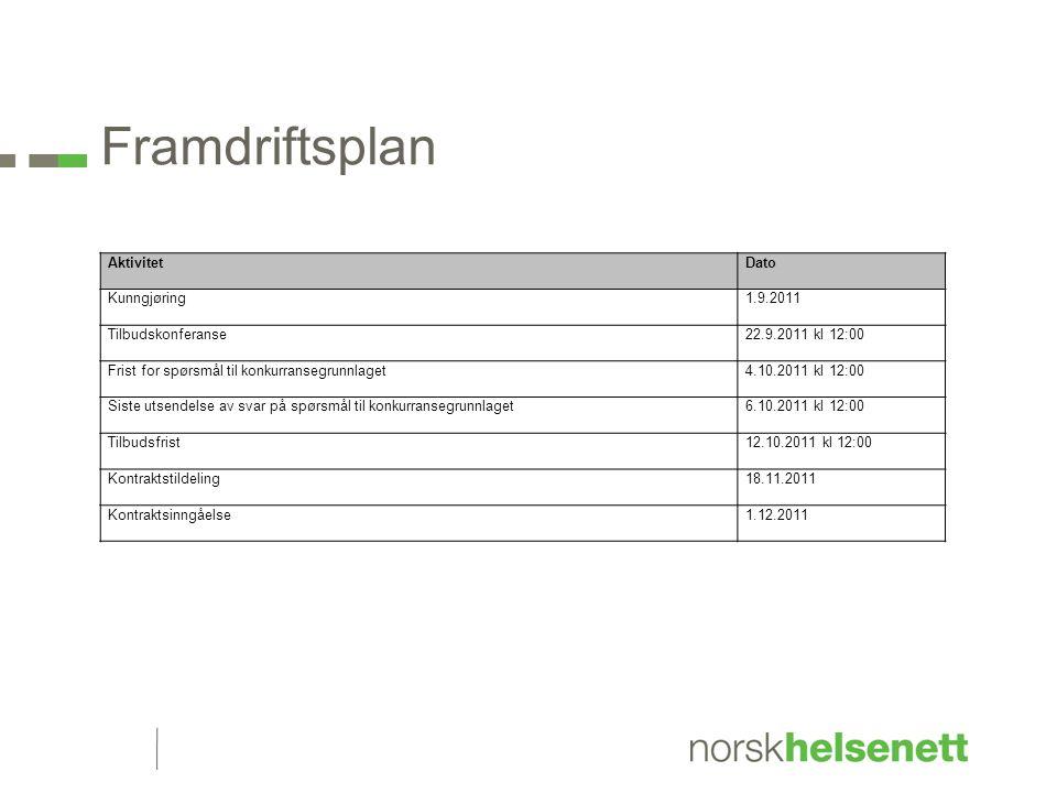Framdriftsplan AktivitetDato Kunngjøring1.9.2011 Tilbudskonferanse22.9.2011 kl 12:00 Frist for spørsmål til konkurransegrunnlaget4.10.2011 kl 12:00 Si
