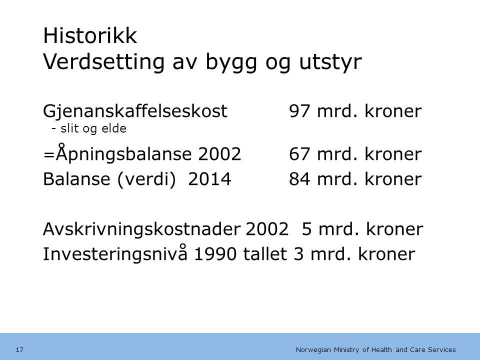 Norwegian Ministry of Health and Care Services Engelsk mal:Tekst uten kulepunkter Historikk Verdsetting av bygg og utstyr Gjenanskaffelseskost 97 mrd.